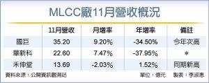 韩系MLCC现货喊涨,年后供需紧