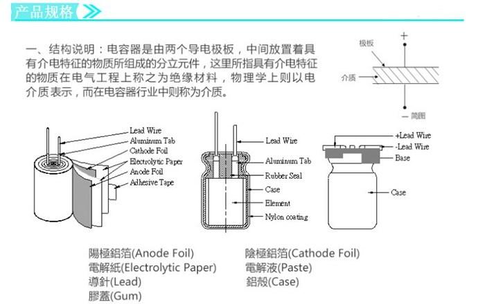 电解电容原理是什么?电解电容原理详解!