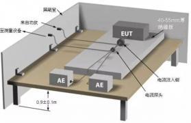 EMC元件电容电感选型技巧